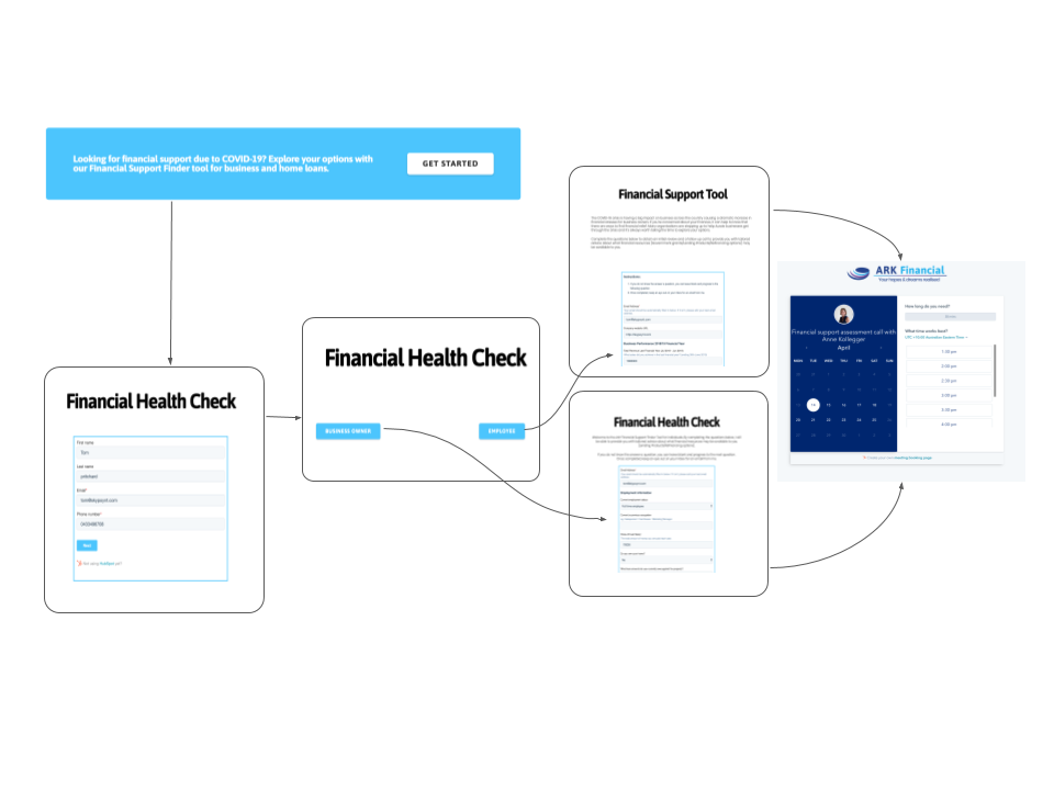 DebsCopyArk-financial Campaign Sequence